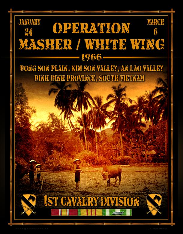 Operation Masher/White Wing