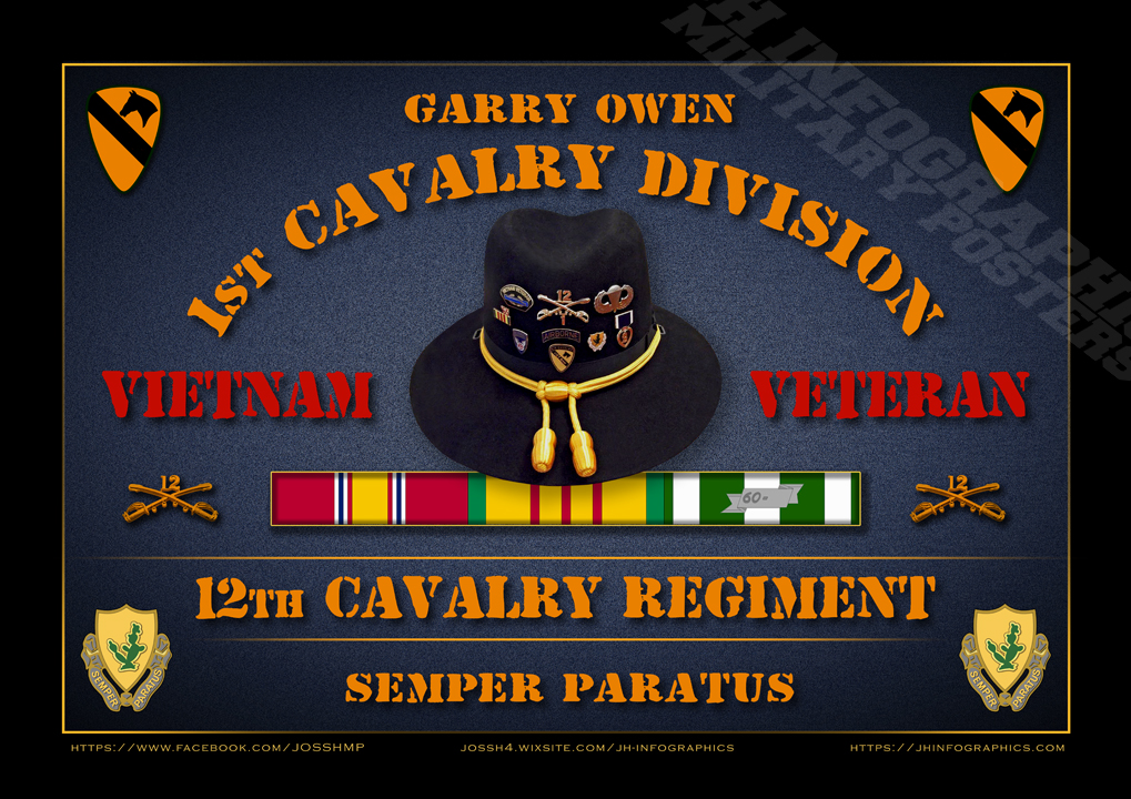 SEMPER PARATUS – 12th Cavalry Regiment