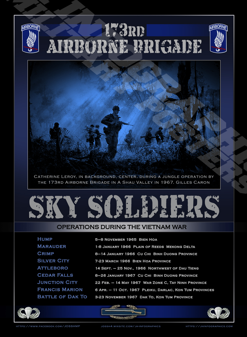 SKY_SOLDIERS
