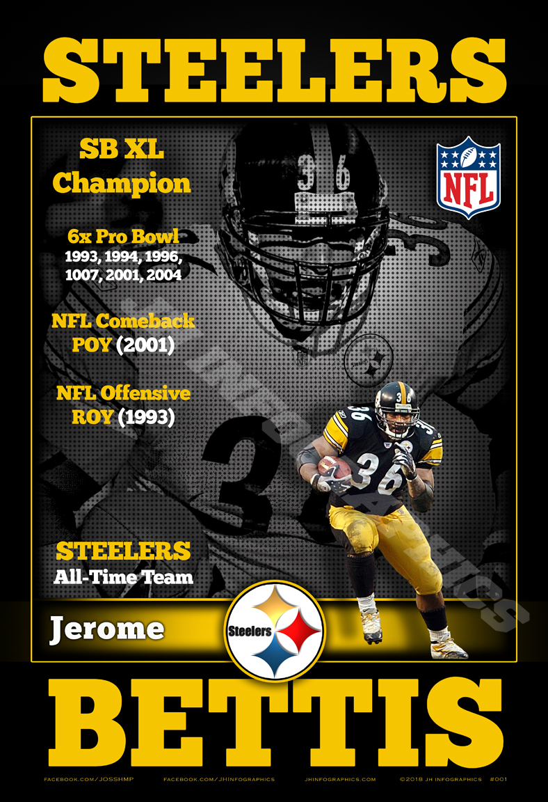 "Jerome ""The Bus"" Bettis"