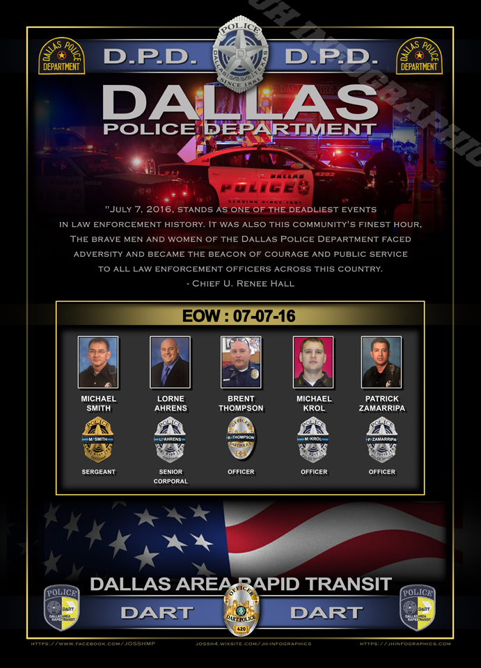 The Dallas shootout