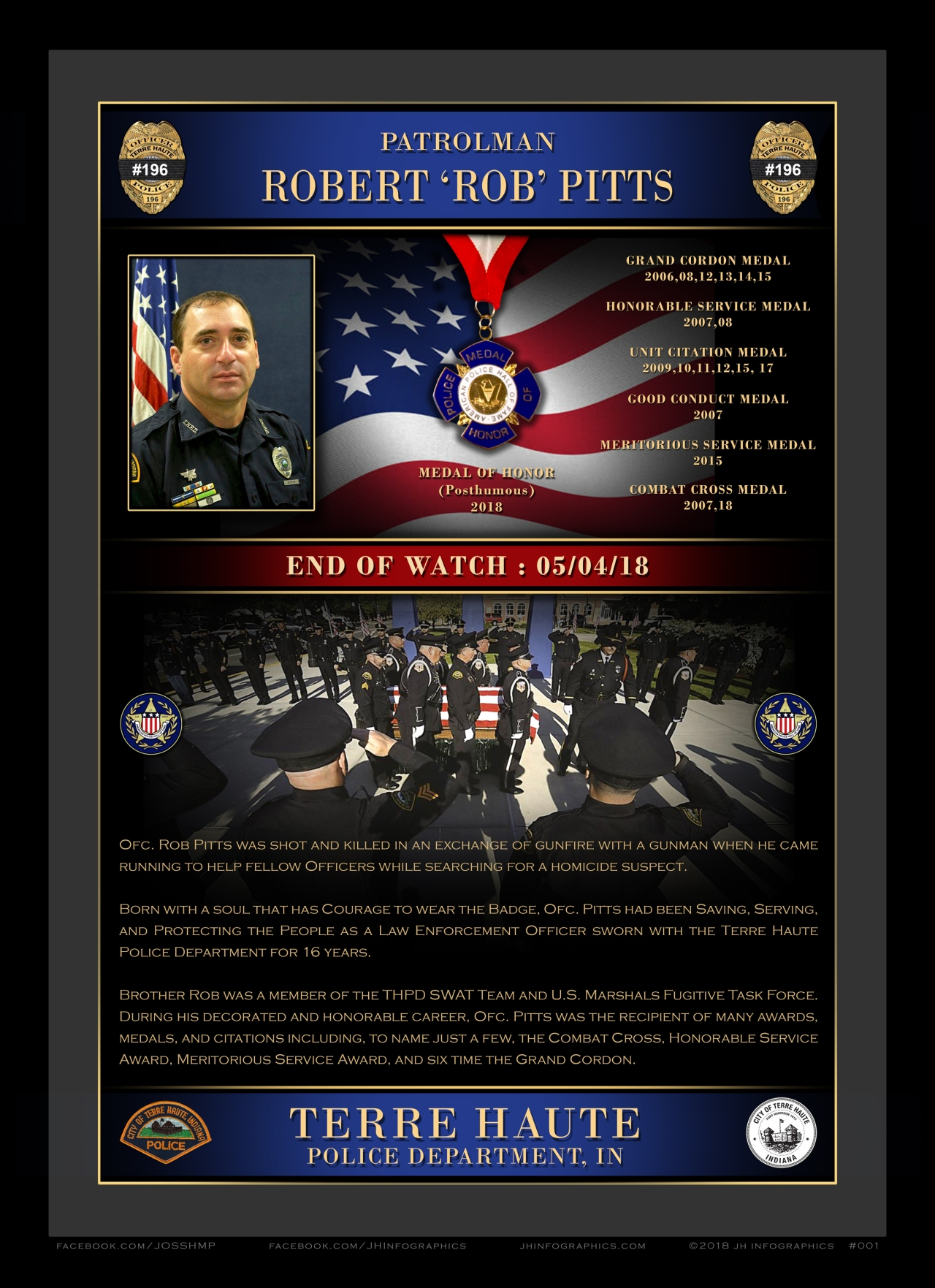 Officer Robert Shawn Pitts